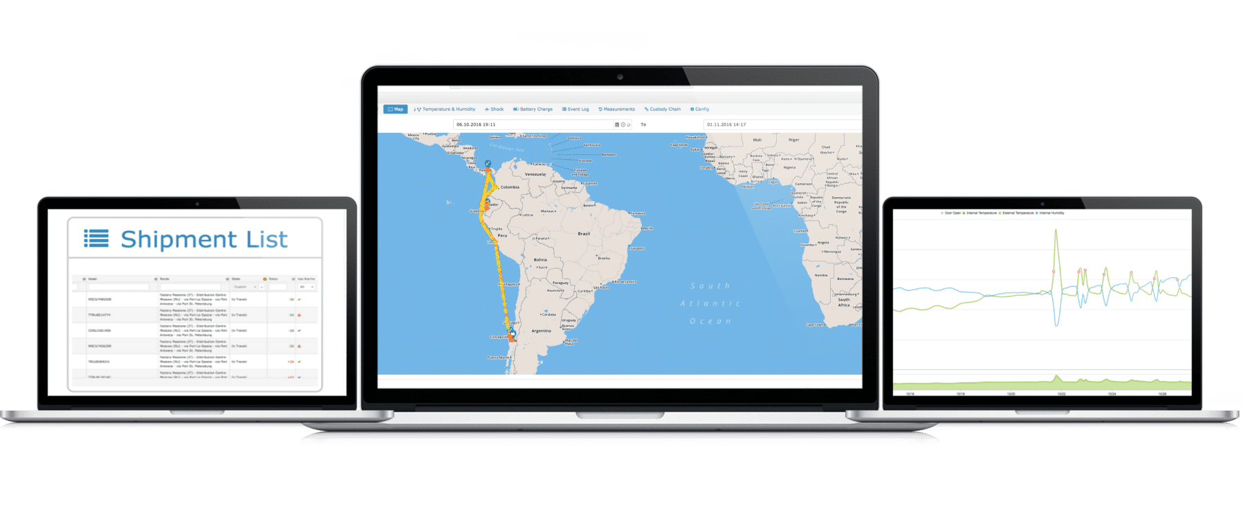 cargo track and trace platform arviem