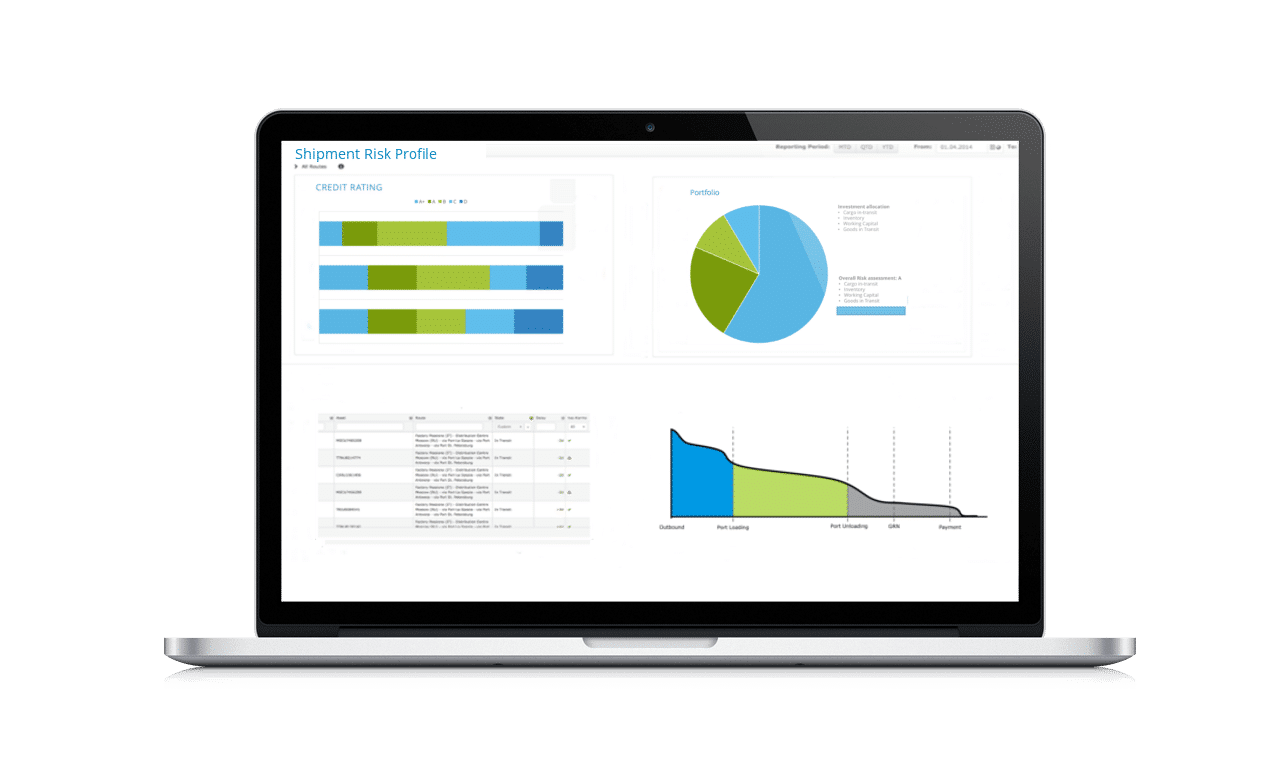 working capital optimization dashboard