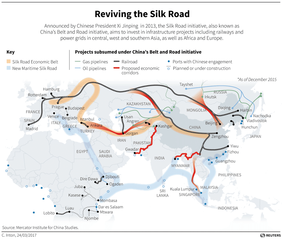 Revival of the Silk Road_Reuters