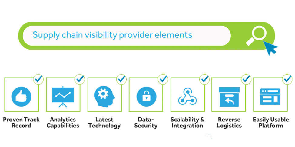 choosing a supply chain visibility software