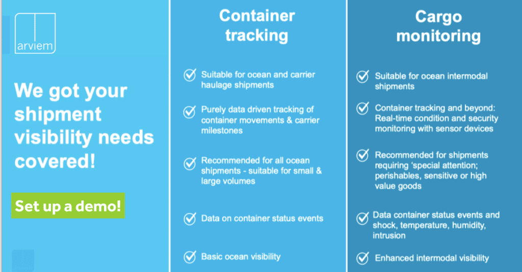 container tracking vs cargo monitoring