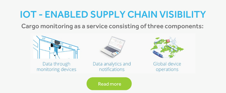 IoT enabled supply chain visibility